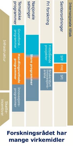 Hva gjør forskningsrådet..., Mari Nes 04.11.2014
